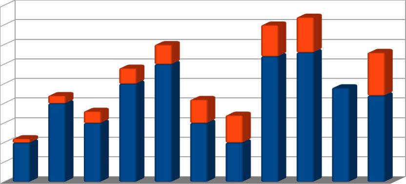Działalność gospodarcza a kredyt hipoteczny