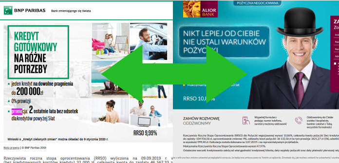 BNP Paribas czy Alior Bank - kredyty gotówkowe