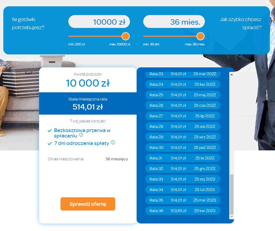 10000 ZŁ NA 36 RAT