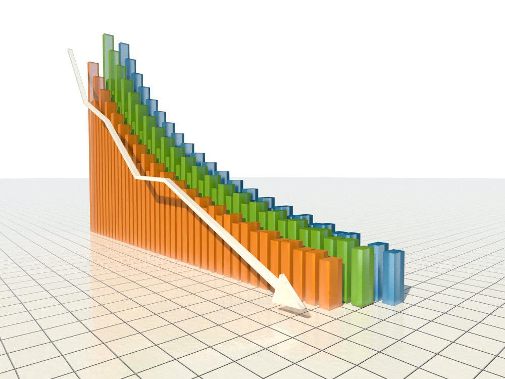 Wykres ilustrujący wpływ egzekucji i windykacja na finanse osobiste Komornik a Windykator (źródło: telecoms.com)
